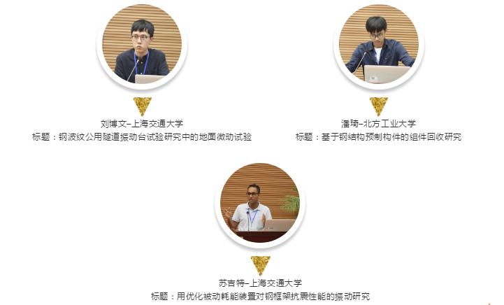 20190715新闻动态吉林站12.jpg
