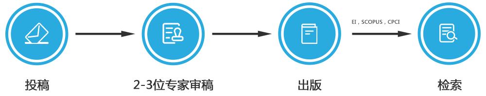 检索流程.png