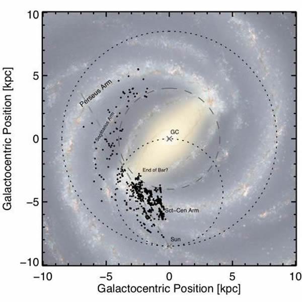 一个尘气涡旋遮蔽了一对相互绕行的大质量恒星