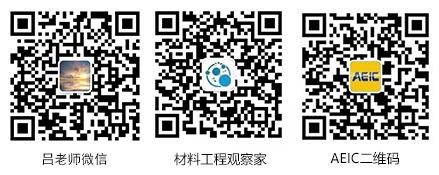二维码小卡片制作模板-吕老师.jpg