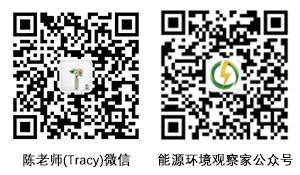 陈老师二维码小卡片CN.png