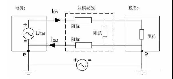 一文看懂:什么是差模电压、共模电压?1.jpg