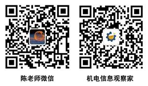 二维码小卡片制作中文-陈燕君-2020.03.26_副本.jpg