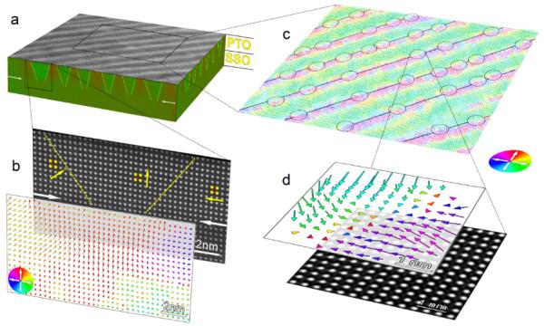 铁电材料中发现周期性半子晶格2.jpg