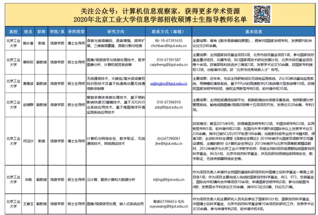 北京工业大学硕博.png