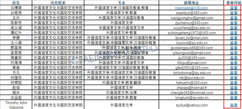 浙江大学各大院系2021博士6.jpg