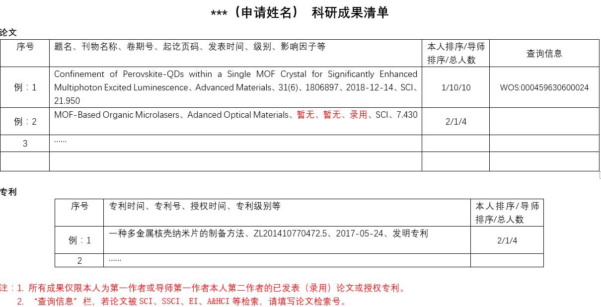 浙江大学各大院系2021博士8.png