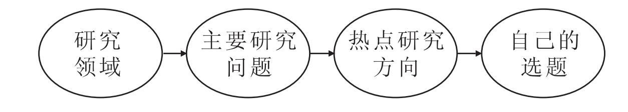 技巧4.png