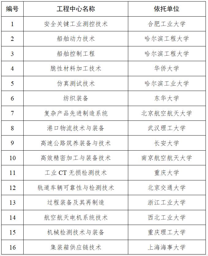 名单2.png