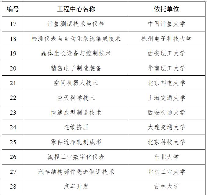 名单3.png
