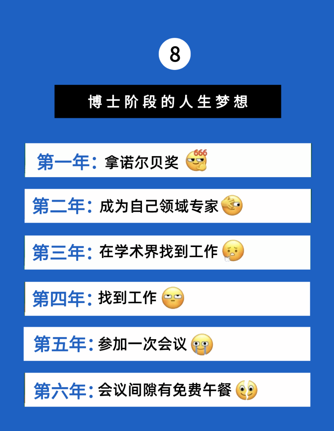 微信新表情大赏——科研狗的正确使用方法!10.png
