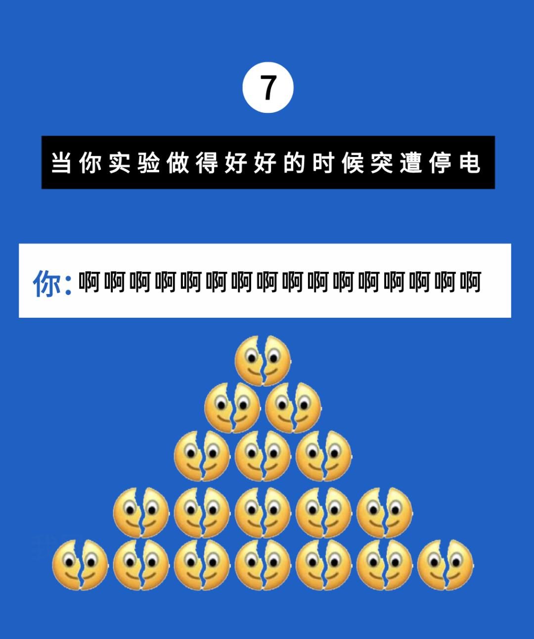 9微信新表情大赏——科研狗的正确使用方法!.png