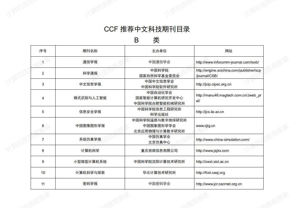 中国计算机学会推荐中文科技期刊目录_0.png