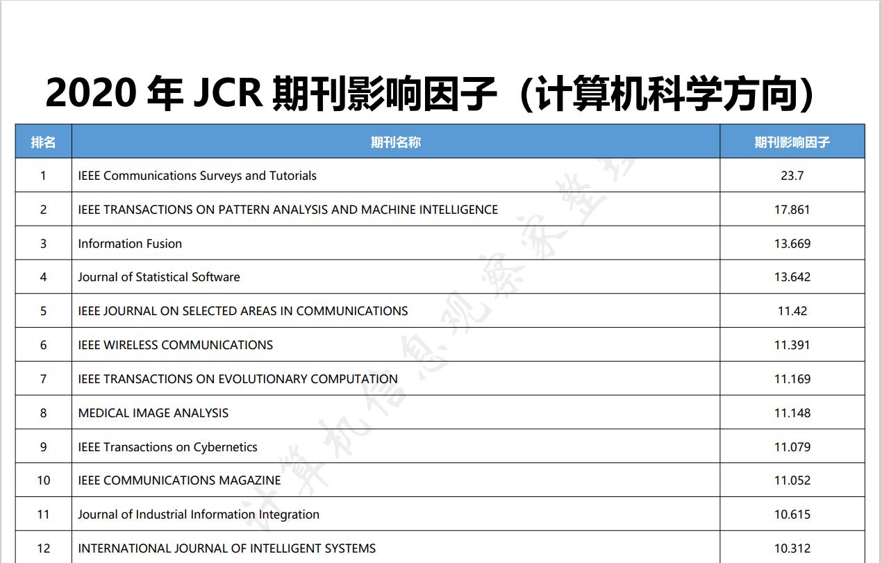 jcr计算机.png