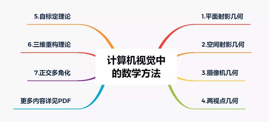 导图.jpg