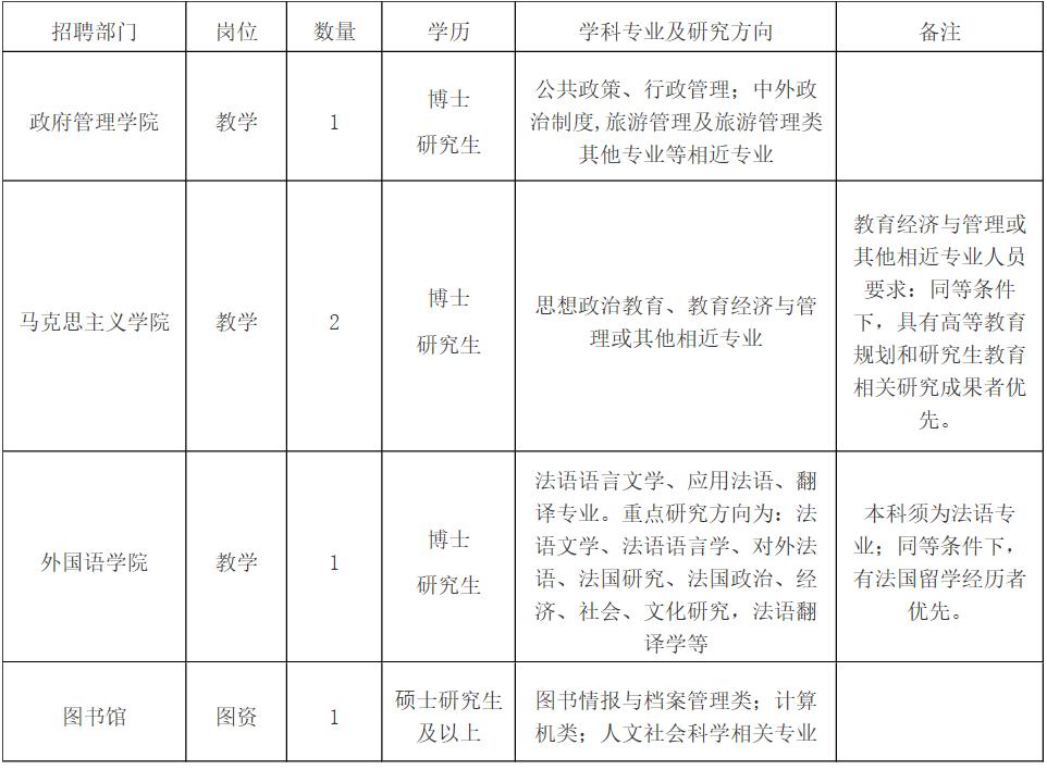 中国社会科学院大学2021年上半年人才引进招聘公告1.jpg