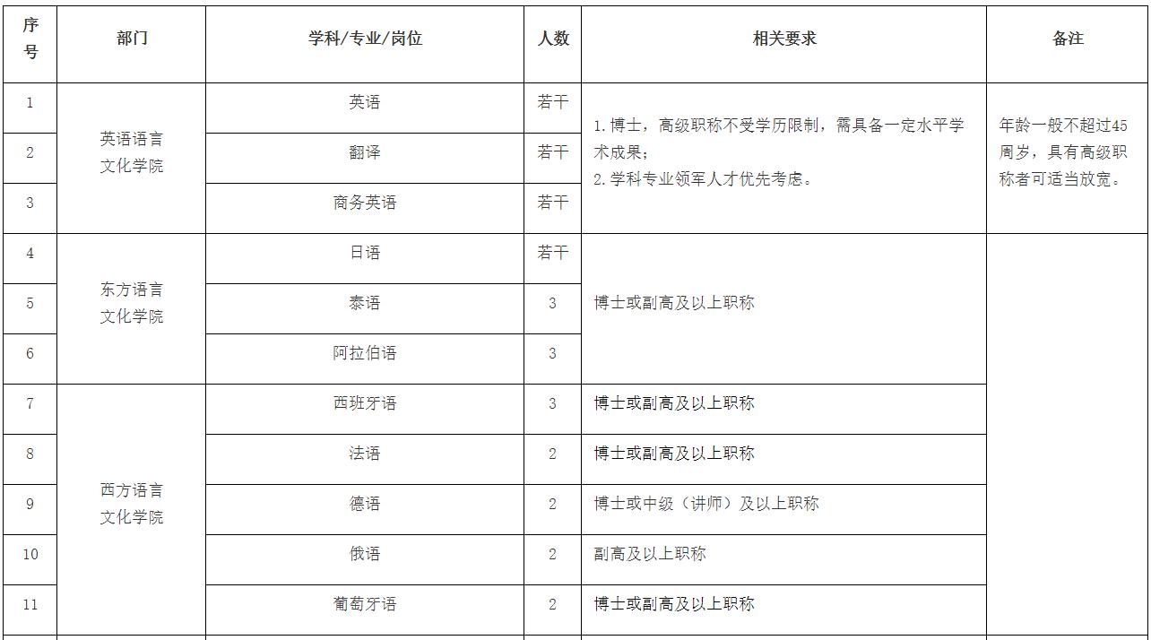 50岗位多社科专业11.png